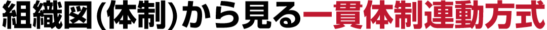 組織図(体制)から見る一貫体制連動方式